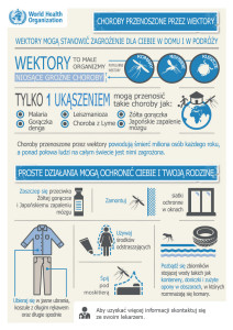 WHO-Vector-Borne-Diseases_Infographic-PL