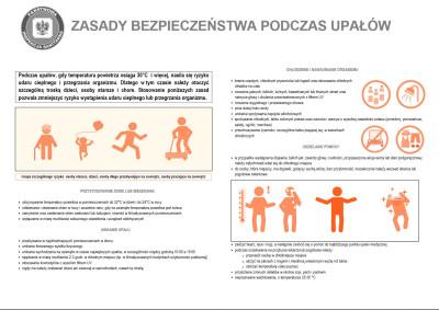 bezpieczenstwo-dzieci-podczas-upalow